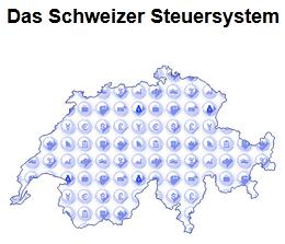 Das Schweizer Steuersystem kennt den sog. Steuerwettbewerb (Bild: EFD)