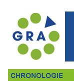 Die umstrittene Stiftung GRA sieht offenkundig nur bestimmten Rassismus