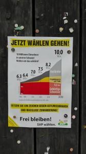 Wahlplakat an Schopf am Schauenberg in Summaprada (Foto: Remo Maßat)